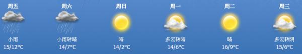 那些天气调用代码